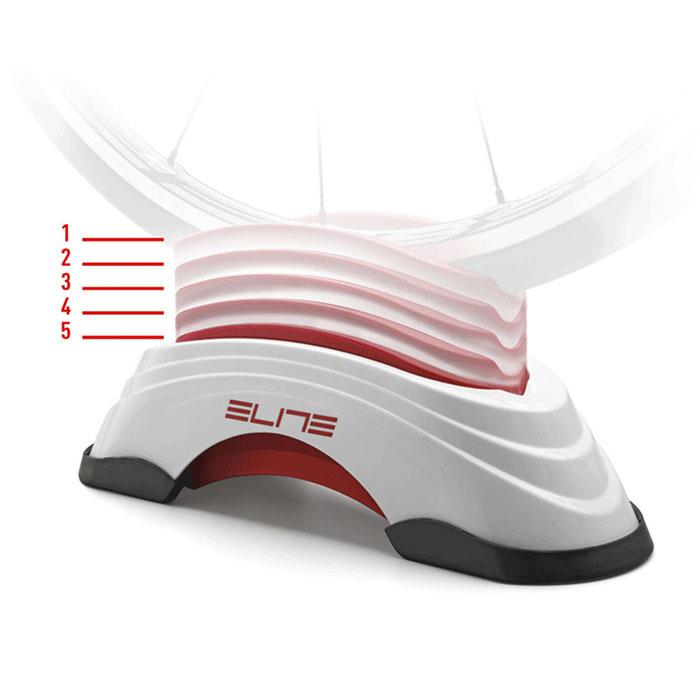 Calce para rueda elite Su-Sta