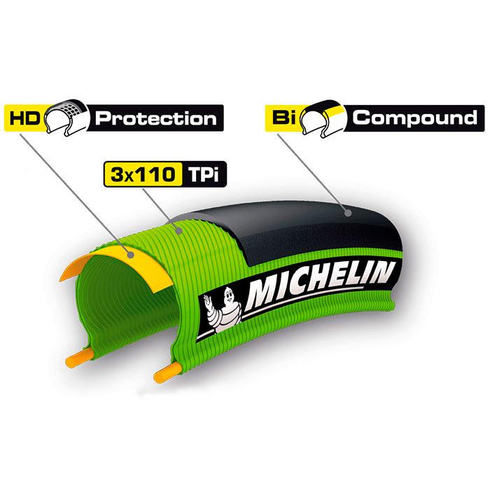 Cubiertas Michelin Pro 4 Competition Line